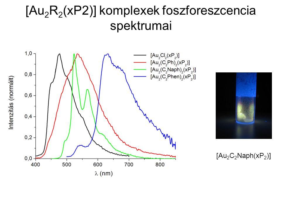 [Au2R2(xP2)] komplexek foszforeszcencia spektrumai